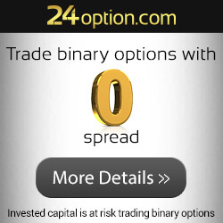 Binary Options Company